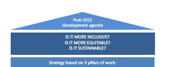 Strategy based on 3 pillars of work-Post 2015